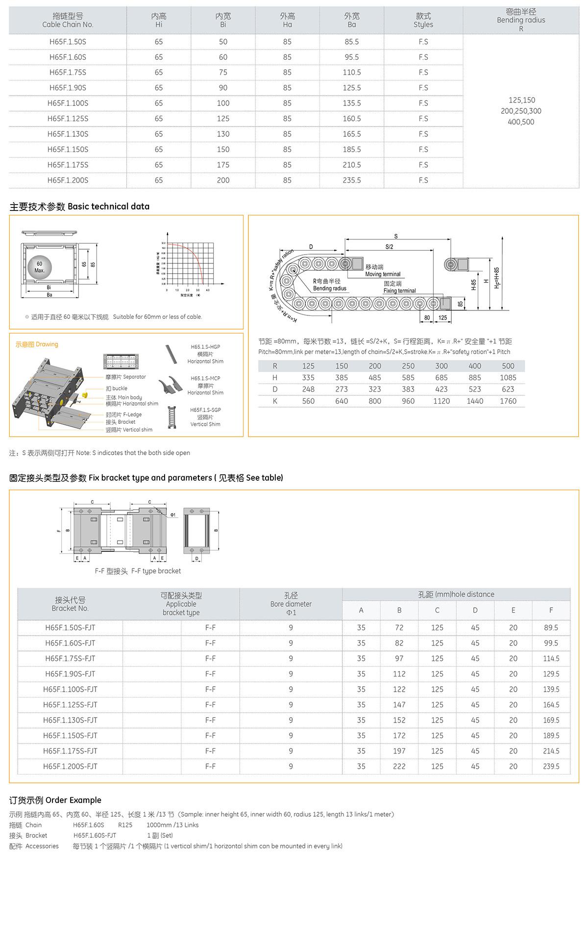 Xích nhựa cuốn cáp series H65F.1.S
