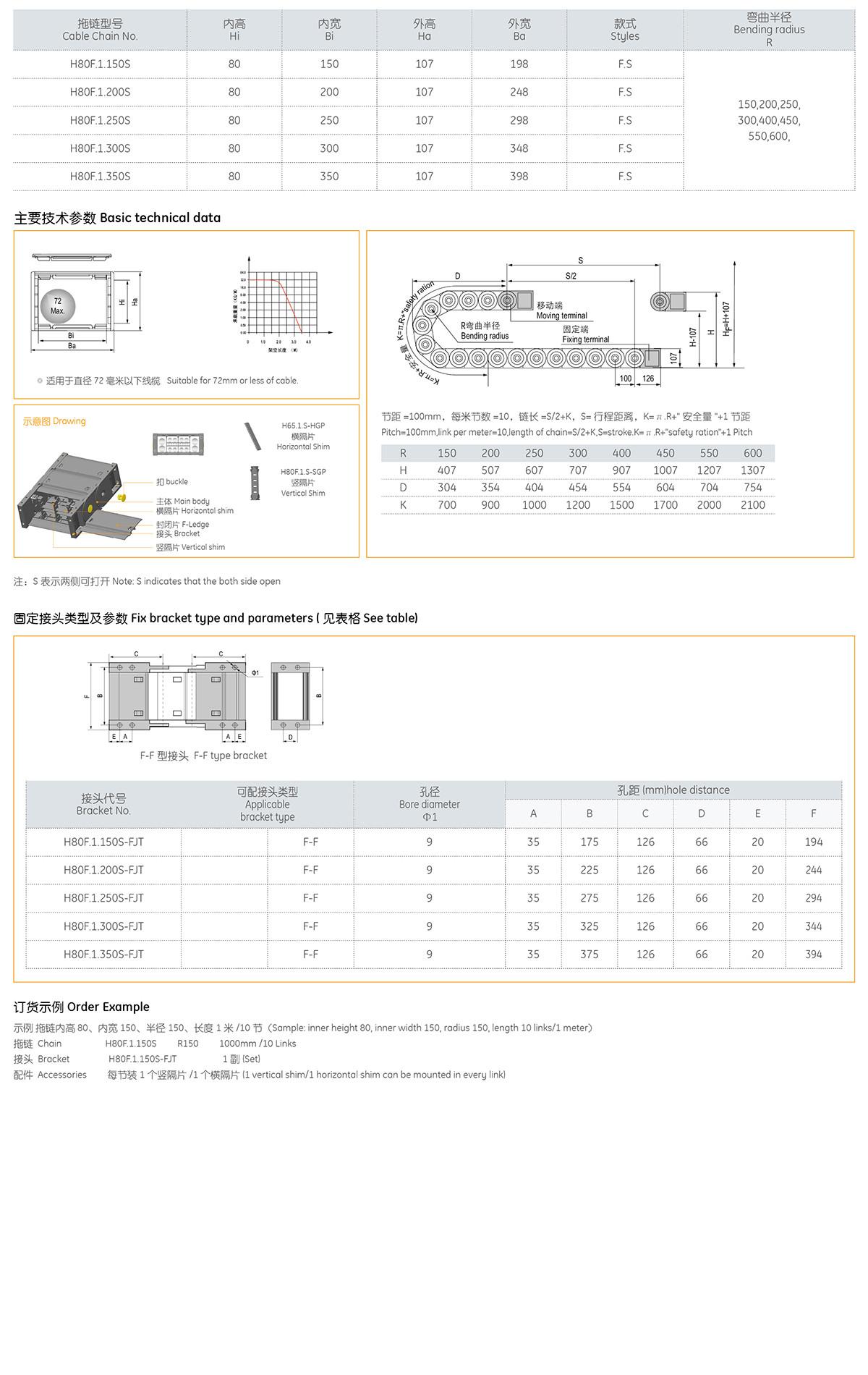Xích nhựa cuốn cáp series H80F.1.S