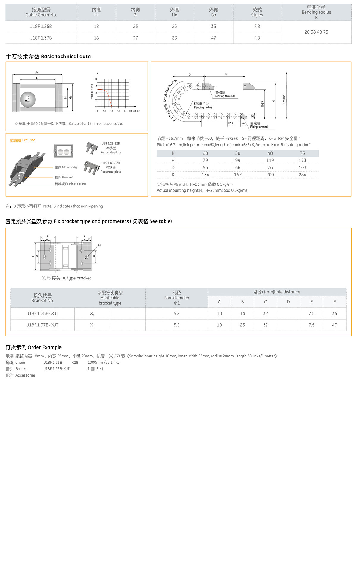 Xích nhựa cuốn cáp series J18F.1.B