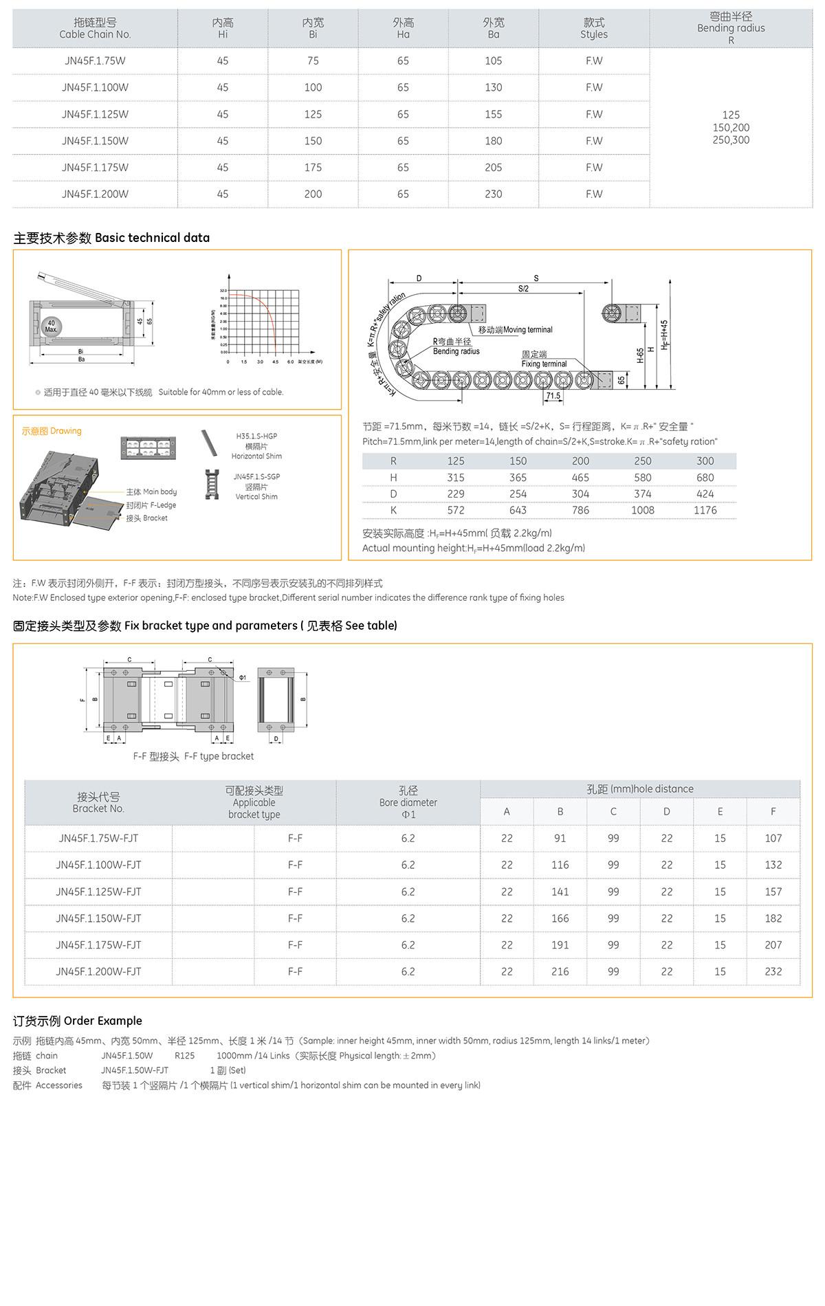 Xích nhựa cuốn cáp series JN45F.1.W